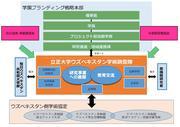 体制図.jpg