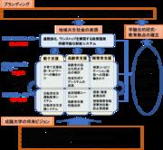 概念図(HP掲載用).png
