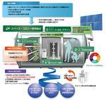 東京理科大学が平成29年度文部科学省「私立大学研究ブランディング事業」に採択 -- 「スペース・コロニー研究拠点の形成 ~宇宙滞在技術の高度化と社会実装の促進~」