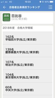 画像4(高校別合格大学ランキング).PNG