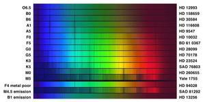京都産業大学 神山天文台・近赤外線高分散ラボ(LiH)が近赤外線波長域での詳細なA型星ライン・カタログを世界で初めて公開