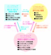 3つの柱.jpg
