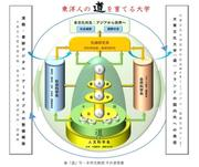 大東文化大学イメージ図.jpg