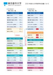 東京都市大学2020~の学部学科の改編.png