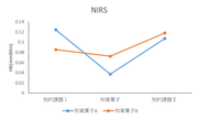 結果と考察NIRS.png