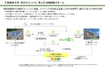 千葉商科大学メガソーラー野田発電所のFIT電気を大学へ供給 -- 市川キャンパス、使用電力を再エネに切り替え