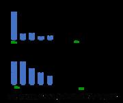 【図3】FDGの取込みに対する細胞生存率の影響.png