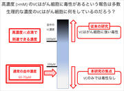 図1:研究の出発点.jpg