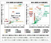 阪大適応進化2.jpg