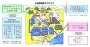 水処理施設のプロセス.jpg