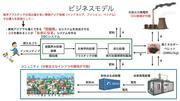TEAM SBCのビジネスモデル.jpg