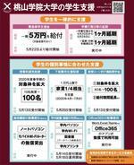 桃山学院大学、5月18日(月)から大学への入構制限を一部緩和