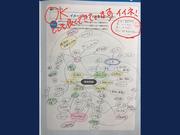 2_オンライン学習_中等1年生イメージマップ.PNG