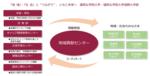 私立大学等改革総合支援事業(タイプ3:地域社会への貢献)に選定 -- 福岡女学院大学・福岡女学院大学短期大学部