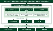 コンソーシアム .jpg