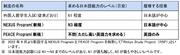 参考①2022年度以降の外国人留学生募集の枠組み.png