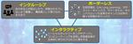 ◆ 関西大学がDXによる次世代教育システムを導入◆ グローバル×ハイフレックスによる先進的な学びのプラットフォーム~グローバルスマートキャンパス構想 ~