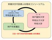 コンソーシアム概念図.jpg