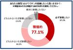 日本女子大学 学生アンバサダー始動 コロナ禍でコミュニケーションが制限される中だからこそ学園の「いま」を学生みずからが広く発信! 総勢131名が集結し、7月16日からコミュニケーション開始 コロナワクチン接種に関する調査を公表