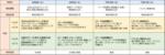 神田外語大学・市川高等学校 高大連携企画「グローバル・イシュー探究講座」を開講