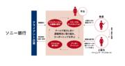 リーダーシップ開発プログラムの学修体系図.png