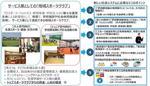 大阪成蹊大学スポーツイノベーション研究所が経産省「未来の教室」実証事業(「地域×スポーツクラブ産業研究会」 第1次提言の実現に関するテーマ)の事業者に採択