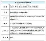 神田外語大学 10月23日(土)、24日(日)の2日間 第35回浜風祭をオンラインで開催します