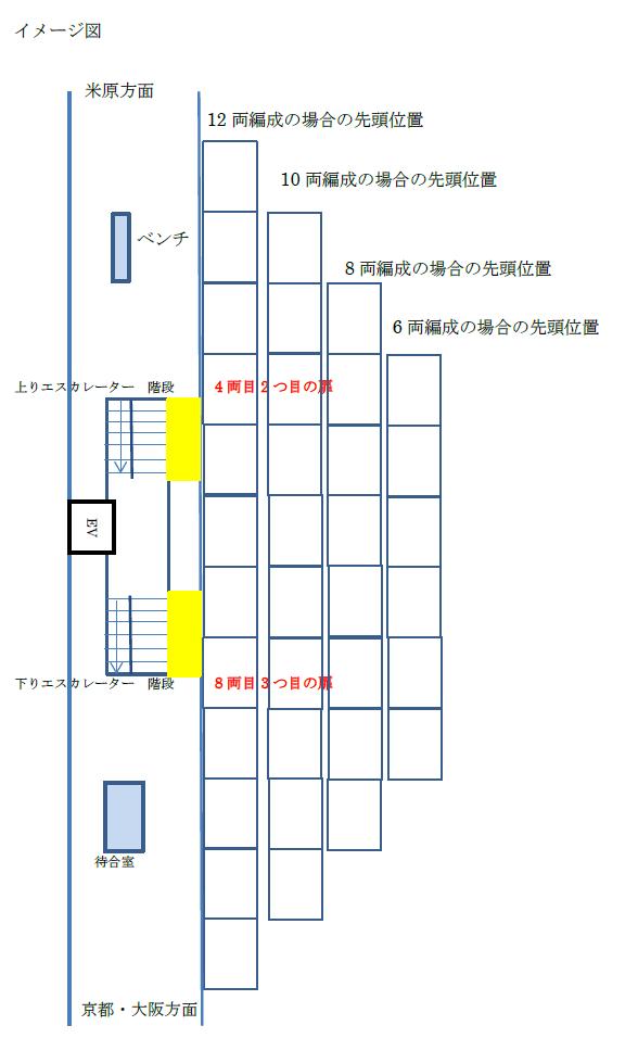 滋賀県立大学がJR琵琶湖線各駅のバリアフリー情報冊子を発行 -- 障がい者が安全に駅を利用するために
