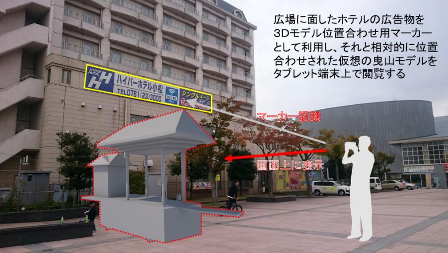 金沢工業大学空間情報プロジェクトがJR小松駅で初のAR活用実験を実施