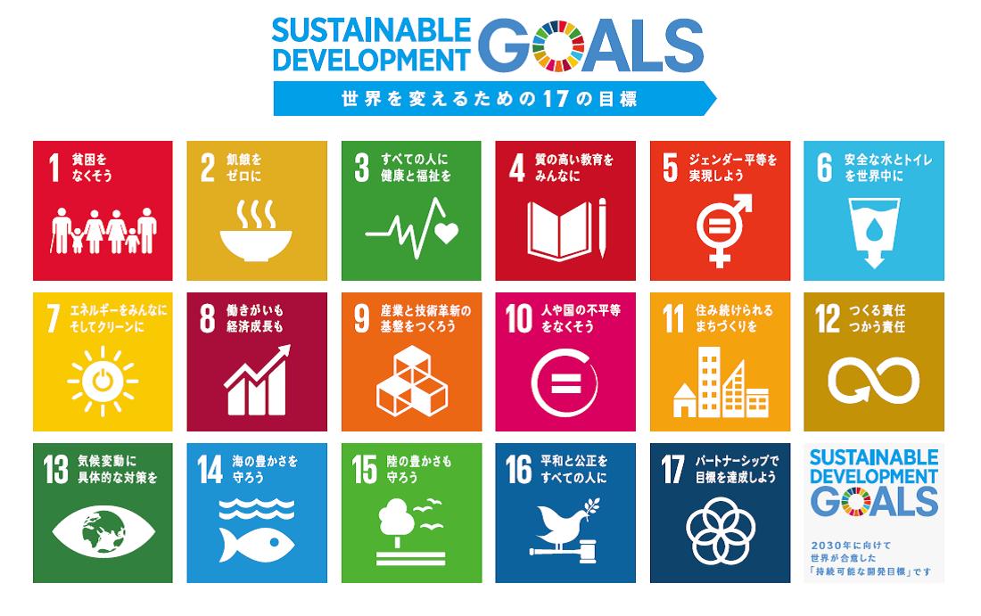 金沢工業大学が、国連に加盟する193国が達成を目指すSDGs(持続可能な開発目標)に貢献する取り組みを開始 ~取り組みの第一弾として、日本初となるSDGsビジネスアワードを創設~