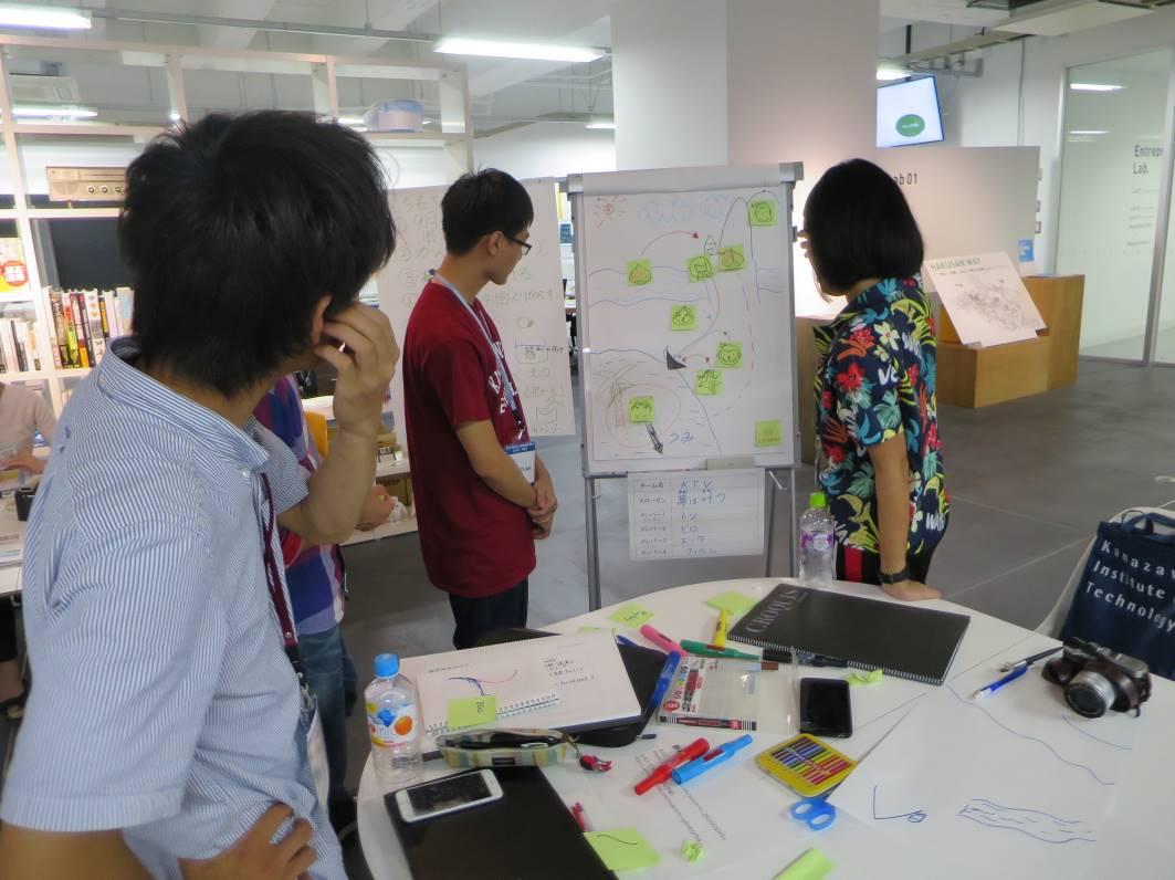 タイ・ベトナム・金沢工業大学の学生がチームで白山麓の未来を創造するプログラム -- 「グローバルフューチャーセッション」発表会を開催
