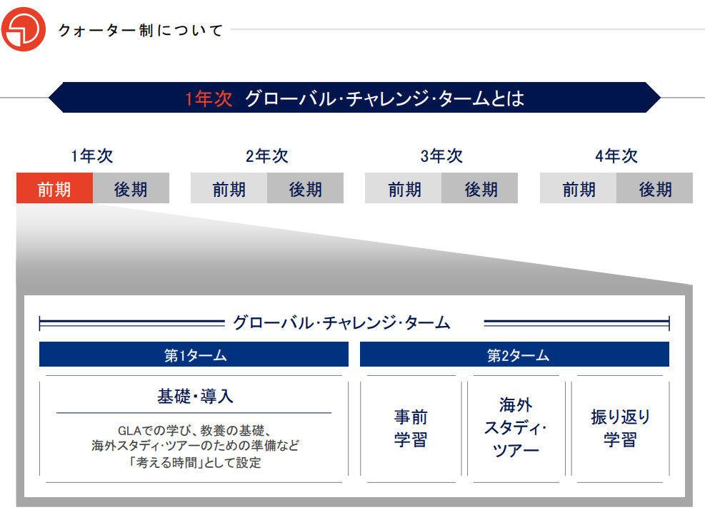 神田外語大学が2021年度にグローバル・リベラルアーツ(GLA)学部(仮称)を設置構想中 -- 「世界平和」を考える学部に
