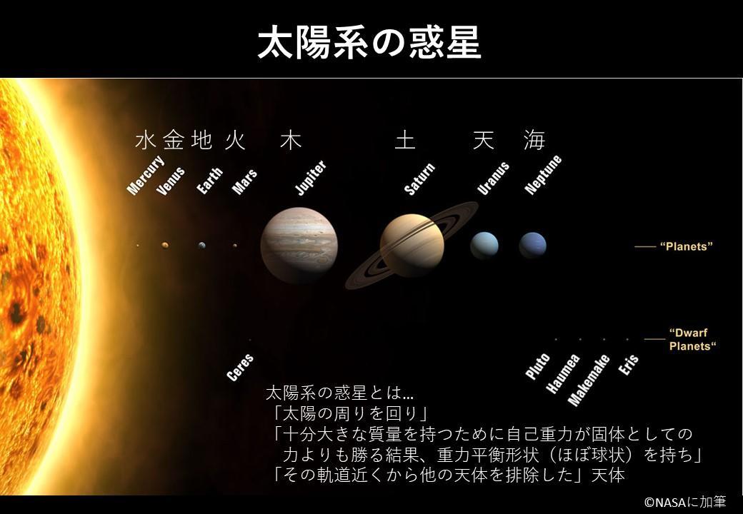 【京都産業大学】天体を見ながら太陽系惑星を解説!神山天文台WEB天体観望会「惑星大集合!」開催
