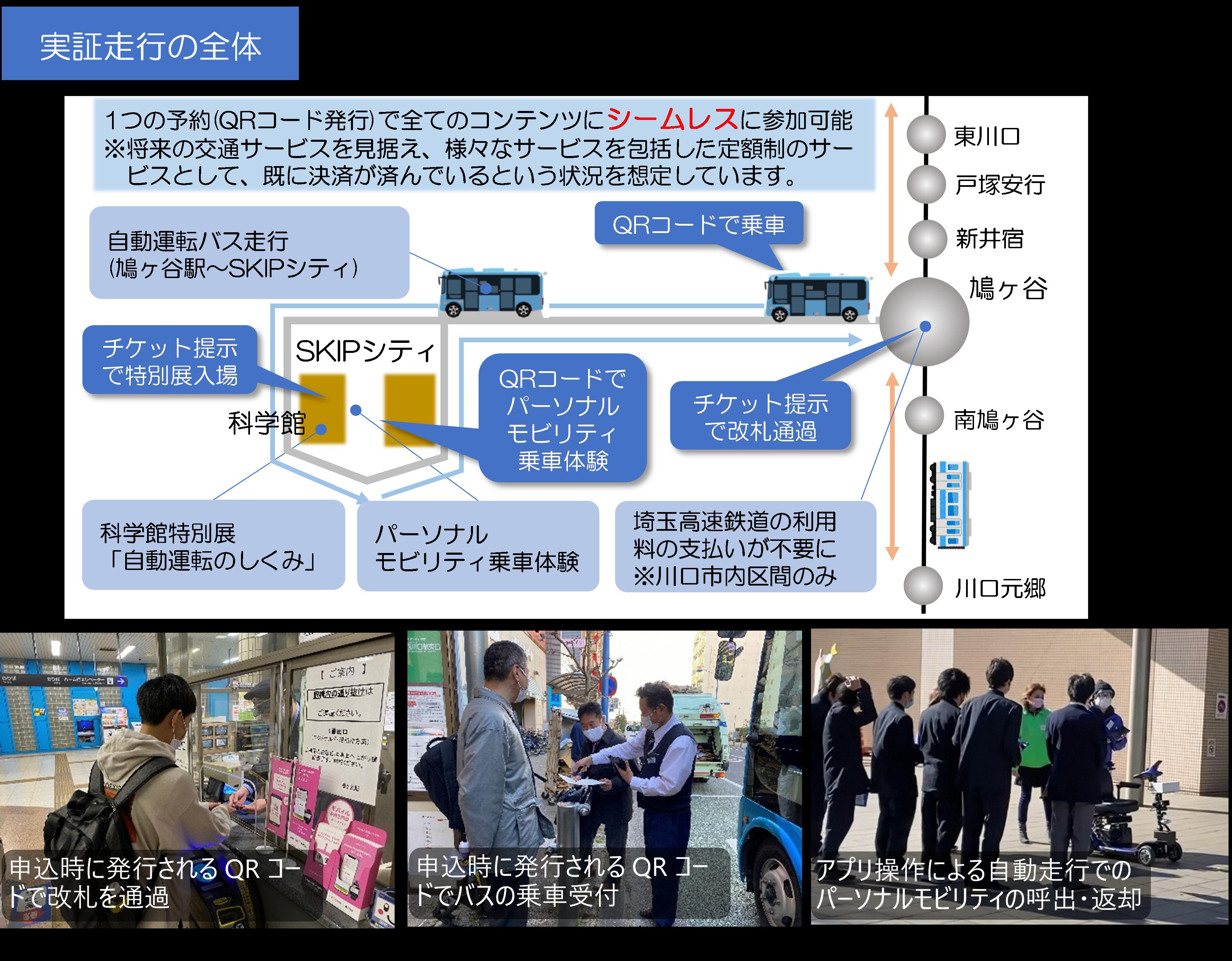 日本工業大学の鈴木宏典教授が自動運転車両実証走行実験に協力