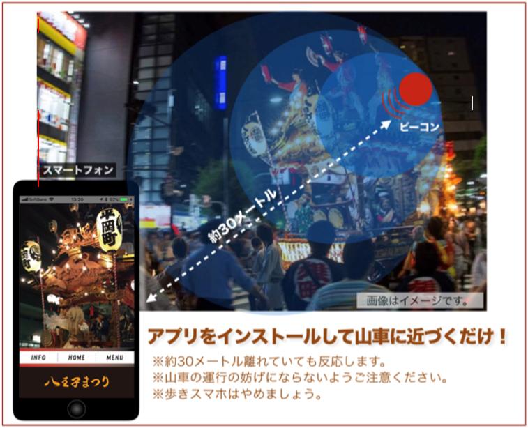 八王子まつりの''山車''にビーコン活用、スマホで歴史解説 メディア学部が協力、多言語対応など新機能も追加 -- 東京工科大学メディア学部