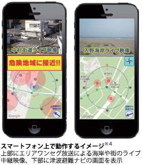 津波避難ナビとエリアワンセグ放送を組み合わせた新システムの開発に着手――東京工科大学