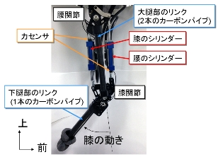 力制御機能を備えた油圧駆動ロボットの開発に国内で初めて成功 ~人が入れない極限環境での俊敏、しなやか、力強い作業が実現可能に――立命館大学