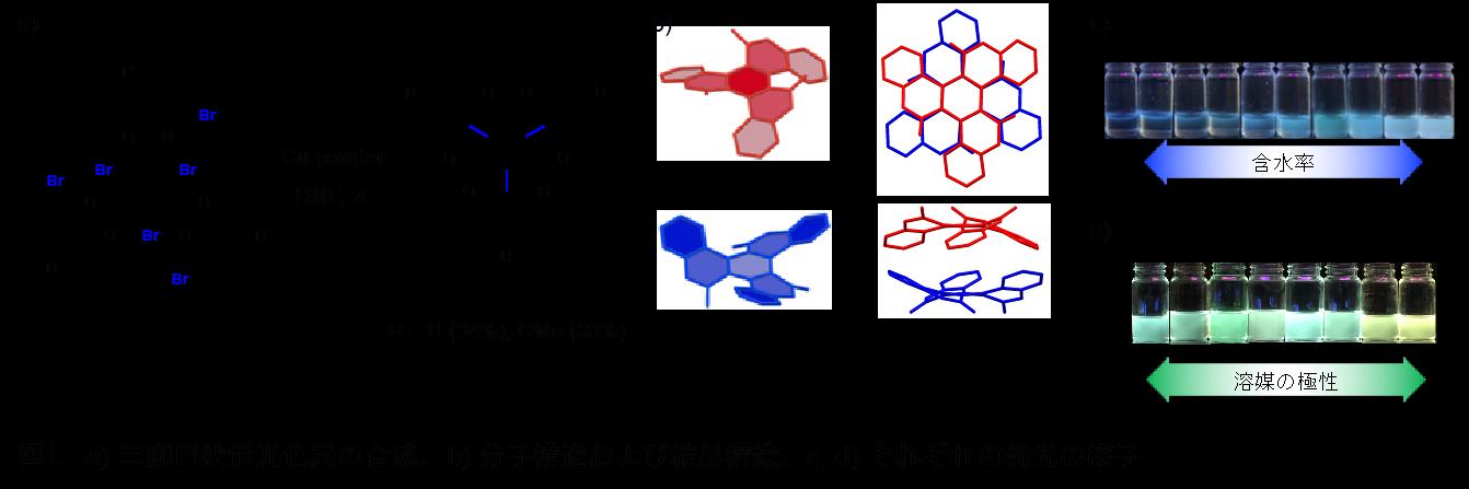 湾曲構造を利用した凝集誘起発光色素を開発 -- 北里大学