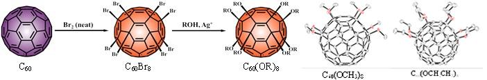 東邦大学院生が「サッカーボール型分子 フラーレンC60」誘導体の新たな合成手法を開発――日本化学会主催「CSJ化学フェスタ」の優秀ポスター発表賞を2年連続で受賞