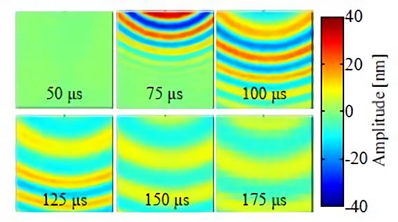 構造物の損傷を完全非接触・非破壊で高精度に検知するシステムを開発~従来よりも約100倍強いLamb波を衝撃波で生成~芝浦工業大学