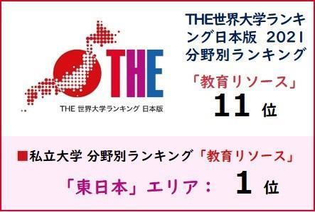 東京医科大学が、「THE世界大学ランキング日本版2021」分野別ランキング「教育リソース」で11位(私立大学「東日本」エリア1位)を獲得 ~医学科・看護学科ともに、国家試験でも高い合格率を維持~