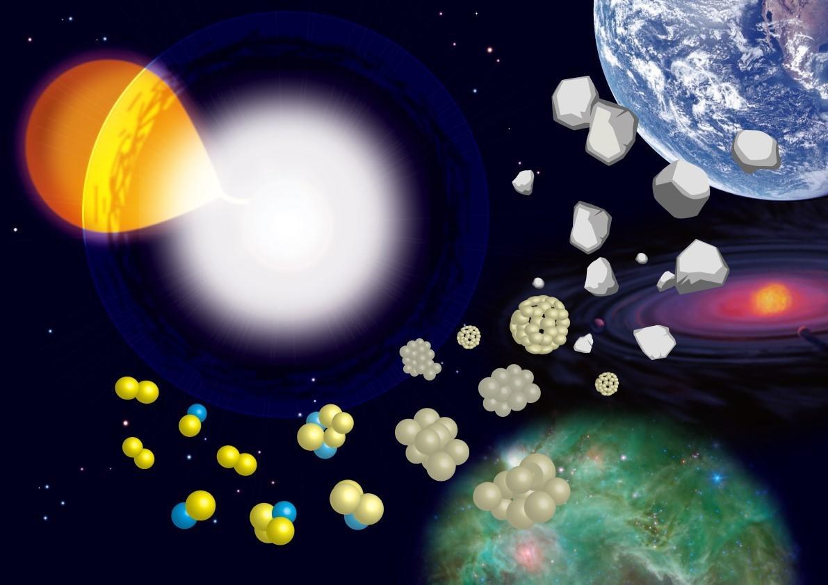 【京都産業大学】太陽系起源の解明につながる特殊な低温度新星爆発を発見