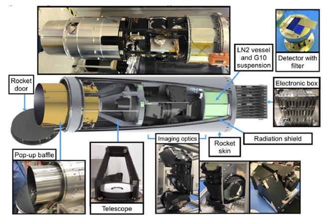 関西学院大学 宇宙で最初に生まれた星々の発見に挑戦 ~NASAのロケット使い 宇宙赤外線背景放射を観測~