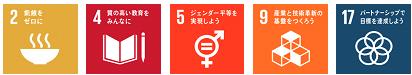 クックパッド(株)×聖学院中高×静岡聖光学院コラボレーション企画 SDGs Future Cooking Lab(ラボ)を11/14、11/23に開催。~料理を通して未来の社会をつくる~