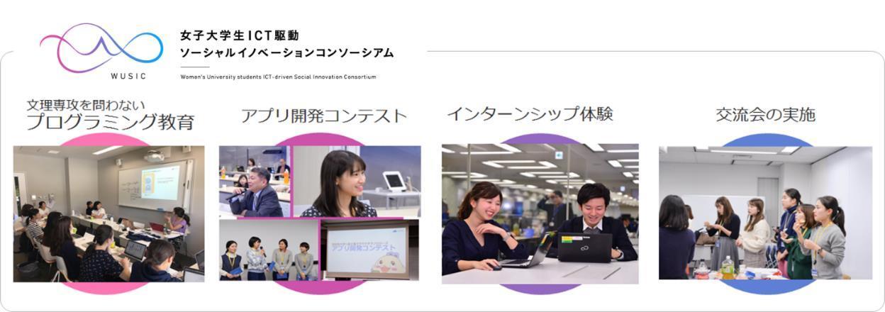 日本女子大学、津田塾大学など5者が「女子大学生ICT駆動ソーシャルイノベーションコンソーシアム」を設立 -- 情報化社会を牽引する女性人材の育成へ、産学一体で始動