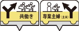 芝浦工業大学は9月17日に就職・結婚・出産などライフイベントの主体的選択を考える「ライフデザインセミナー」を開催