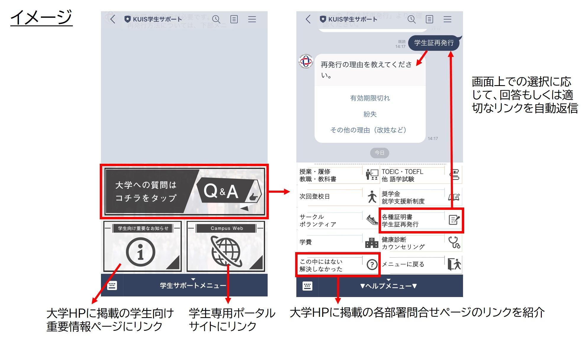 神田外語大学がLINE公式アカウント「KUIS学生サポート」チャットボットを開始