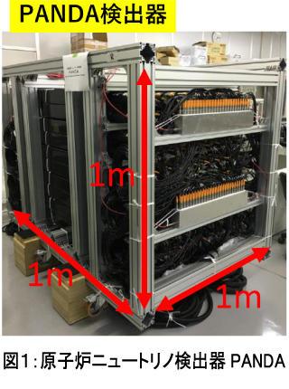 原子炉で発生した反電子ニュートリノを地表において観測することに成功 -- 北里大学