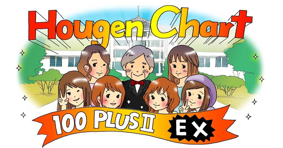 東京女子大学・篠崎ゼミが方言から出身地を鑑定する「方言チャート100PLUS II EX」を公開 -- 延べ1000万人の回答データを分析し、従来版をアップデート
