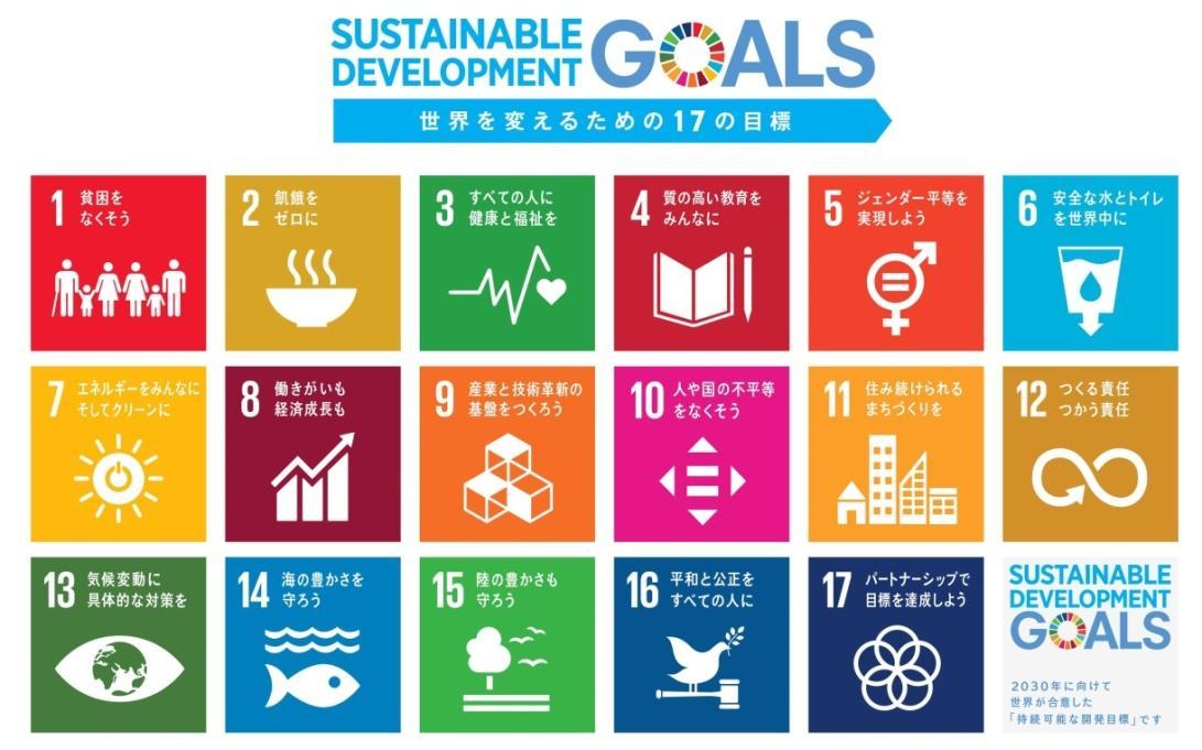 【SDGsに関する取組】新たなテクノロジーを活用したSDGsビジネスの共同検討に向けて三菱UFJリサーチ&コンサルティング株式会社と覚書を締結 -- 金沢工業大学